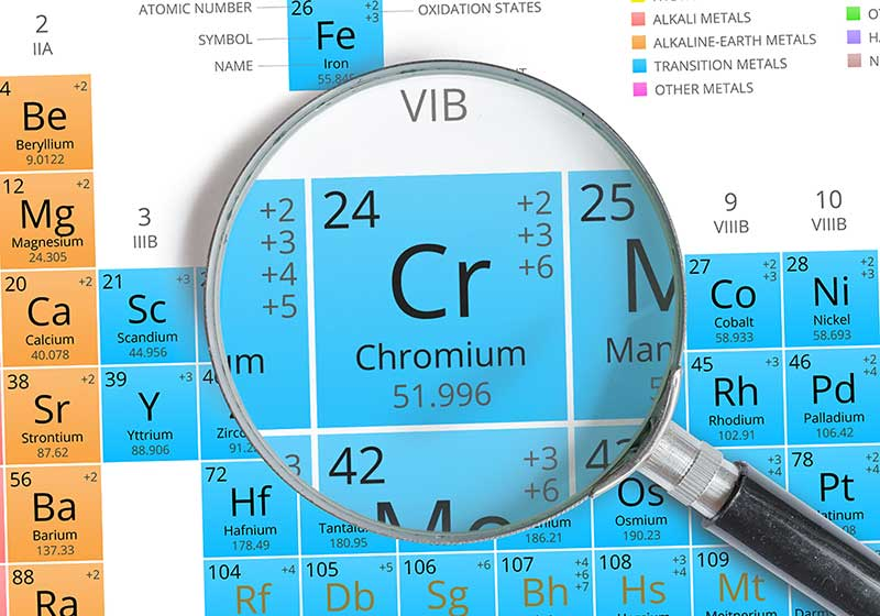 Chromium in the periodic table.