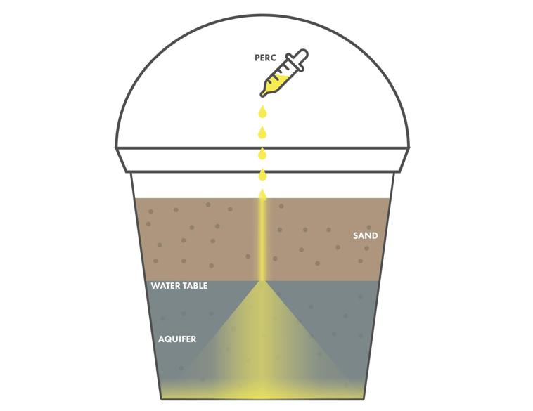 Sand Bucket Illustration with Perc